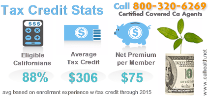 tax credit status for California health insurance