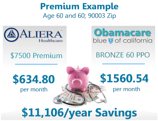 comparison between alieracare rates and obamacare rates