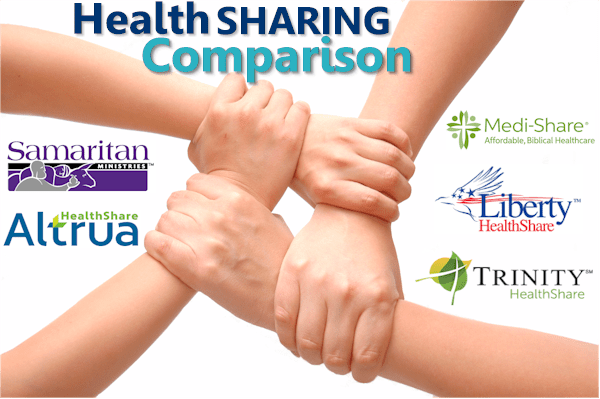 Compare And Review The Major Health Share Ministry Plans Rates And