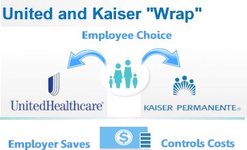 Kaiser versus United Health Comparison and Reviews